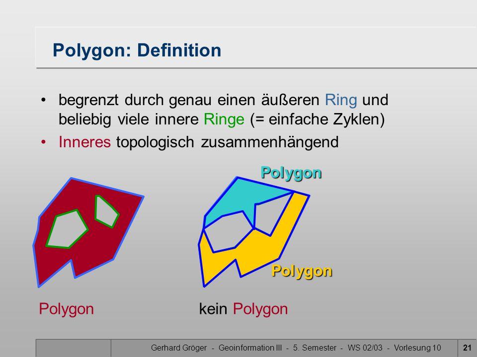 Gerhard Gröger - Geoinformation III - 5. Semester - WS 02/03 - Vorlesung 1021 Polygon: Definition begrenzt durch genau einen äußeren Ring und beliebig