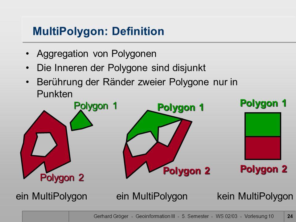 Gerhard Gröger - Geoinformation III - 5. Semester - WS 02/03 - Vorlesung 1024 MultiPolygon: Definition Aggregation von Polygonen Die Inneren der Polyg