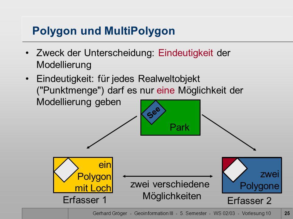 Gerhard Gröger - Geoinformation III - 5. Semester - WS 02/03 - Vorlesung 1025 Polygon und MultiPolygon Zweck der Unterscheidung: Eindeutigkeit der Mod