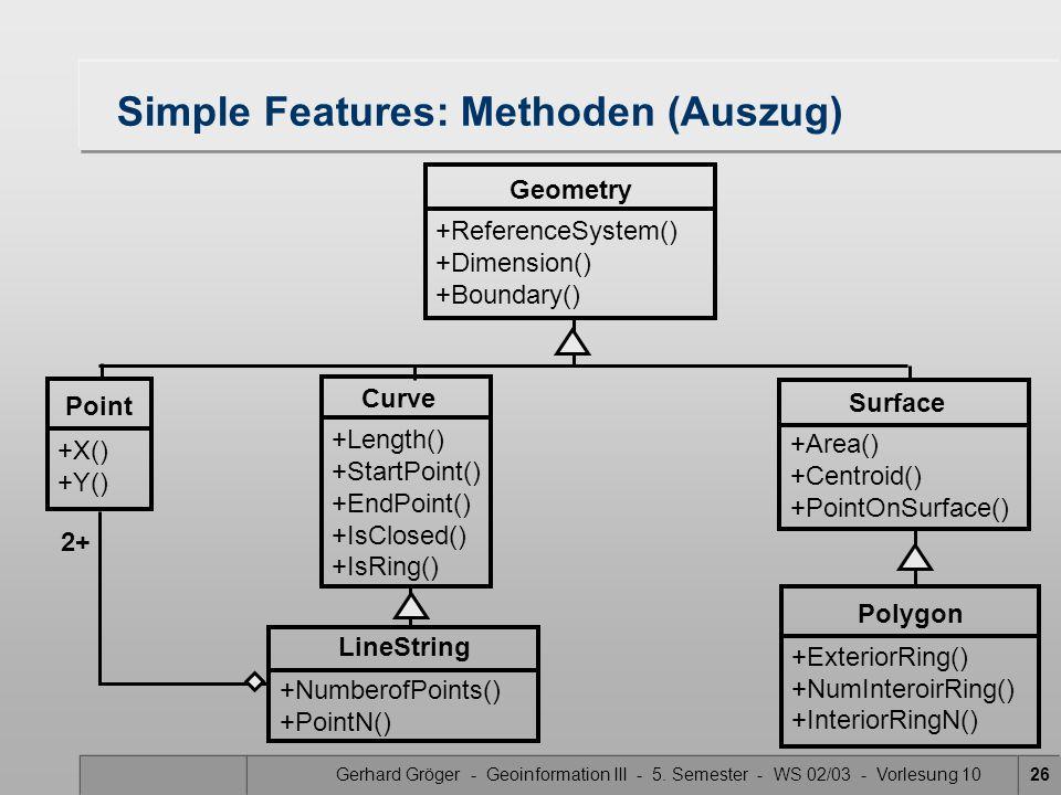 Gerhard Gröger - Geoinformation III - 5. Semester - WS 02/03 - Vorlesung 1026 Simple Features: Methoden (Auszug) 2+ Geometry +ReferenceSystem() +Dimen