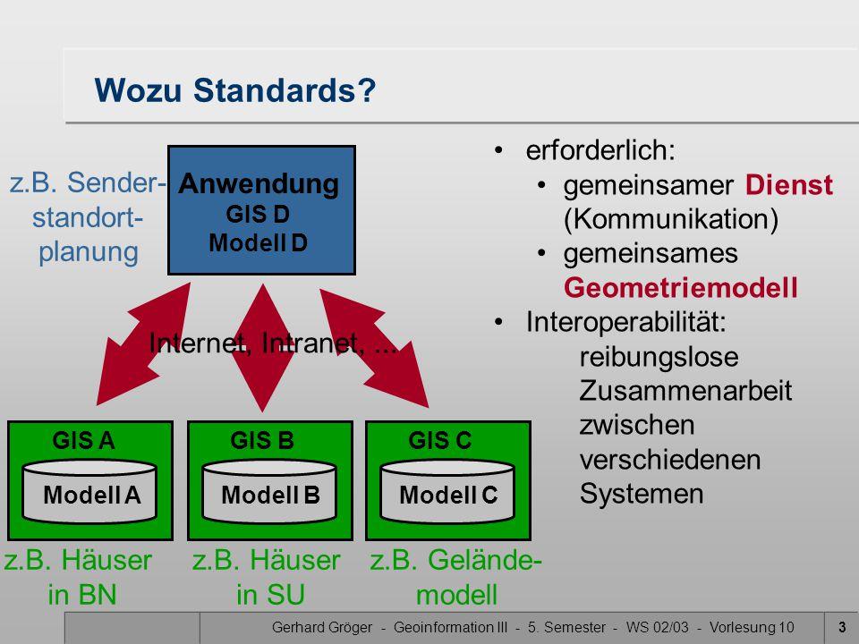 Gerhard Gröger - Geoinformation III - 5. Semester - WS 02/03 - Vorlesung 103 Wozu Standards? GIS A Modell A GIS B Modell B GIS C Modell C Anwendung GI