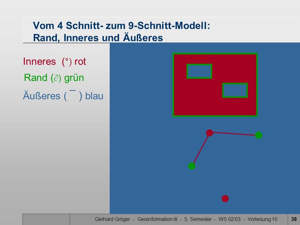 Gerhard Gröger - Geoinformation III - 5. Semester - WS 02/03 - Vorlesung 1038 Vom 4 Schnitt- zum 9-Schnitt-Modell: Rand, Inneres und Äußeres Inneres (