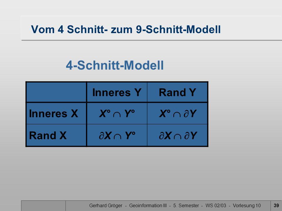 Gerhard Gröger - Geoinformation III - 5. Semester - WS 02/03 - Vorlesung 1039 Vom 4 Schnitt- zum 9-Schnitt-Modell Inneres YRand Y Inneres X X°  Y°X°