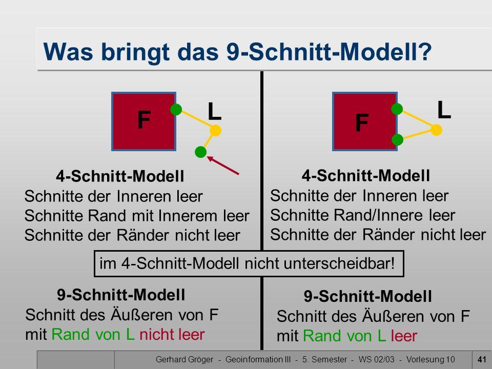 Gerhard Gröger - Geoinformation III - 5. Semester - WS 02/03 - Vorlesung 1041 Was bringt das 9-Schnitt-Modell? 4-Schnitt-Modell Schnitte der Inneren l
