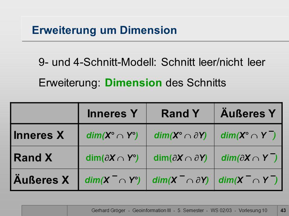 Gerhard Gröger - Geoinformation III - 5. Semester - WS 02/03 - Vorlesung 1043 Erweiterung um Dimension Inneres YRand YÄußeres Y Inneres X dim(X°  Y°)