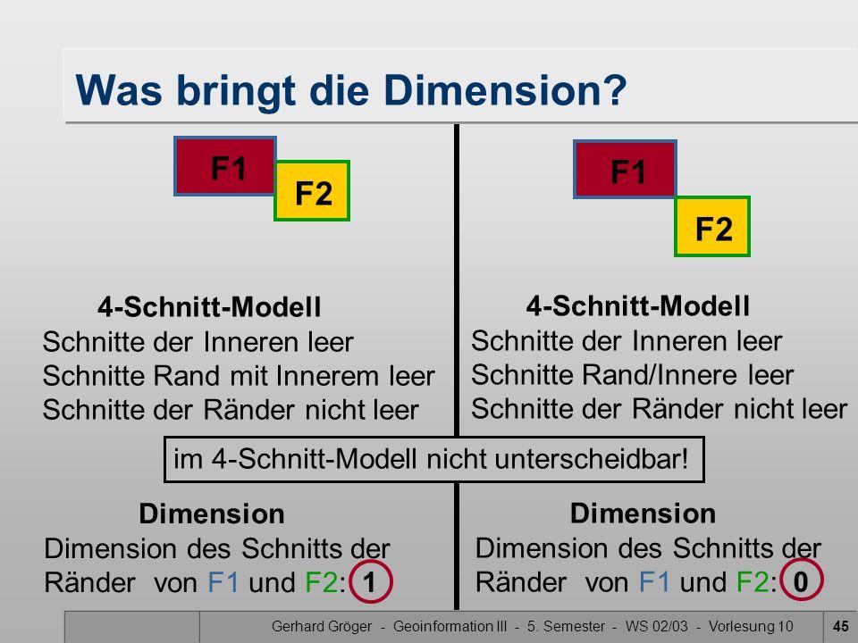 Gerhard Gröger - Geoinformation III - 5. Semester - WS 02/03 - Vorlesung 1045 Was bringt die Dimension? 4-Schnitt-Modell Schnitte der Inneren leer Sch