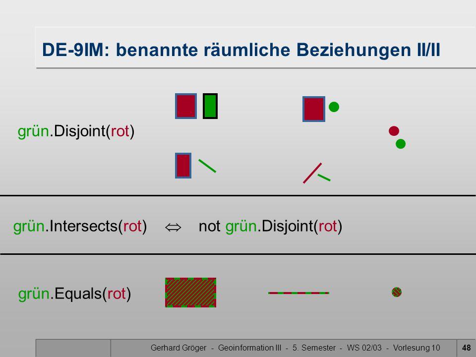 Gerhard Gröger - Geoinformation III - 5. Semester - WS 02/03 - Vorlesung 1048 DE-9IM: benannte räumliche Beziehungen II/II grün.Equals(rot) grün.Inter