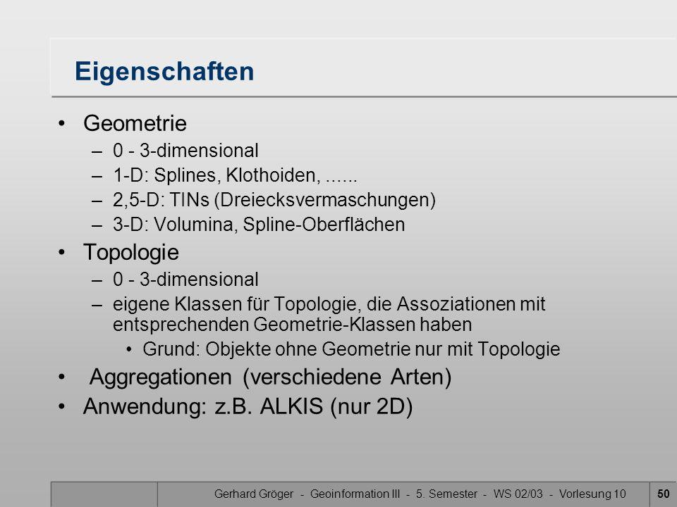 Gerhard Gröger - Geoinformation III - 5. Semester - WS 02/03 - Vorlesung 1050 Eigenschaften Geometrie –0 - 3-dimensional –1-D: Splines, Klothoiden,...