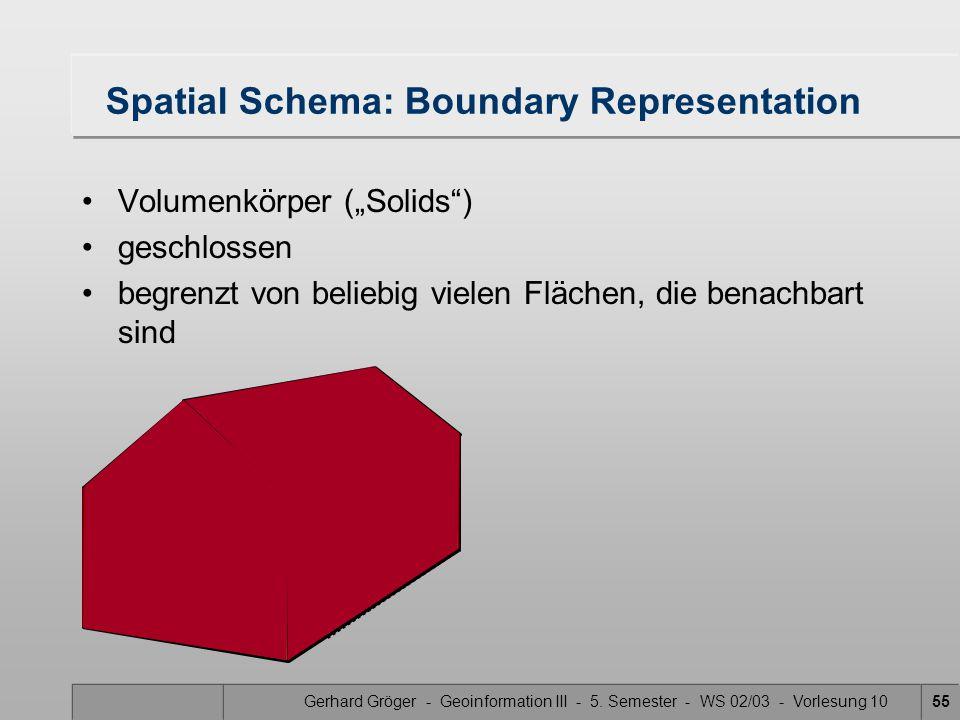 "Gerhard Gröger - Geoinformation III - 5. Semester - WS 02/03 - Vorlesung 1055 Spatial Schema: Boundary Representation Volumenkörper (""Solids"") geschlo"