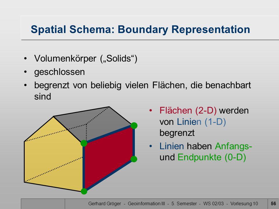 "Gerhard Gröger - Geoinformation III - 5. Semester - WS 02/03 - Vorlesung 1056 Spatial Schema: Boundary Representation Volumenkörper (""Solids"") geschlo"