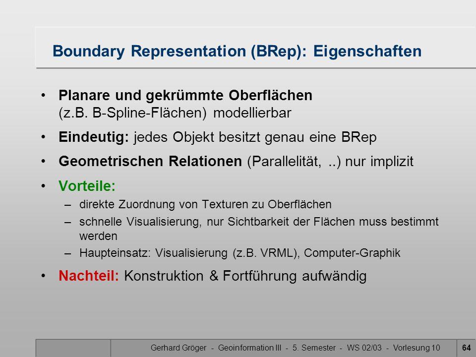 Gerhard Gröger - Geoinformation III - 5. Semester - WS 02/03 - Vorlesung 1064 Boundary Representation (BRep): Eigenschaften Planare und gekrümmte Ober