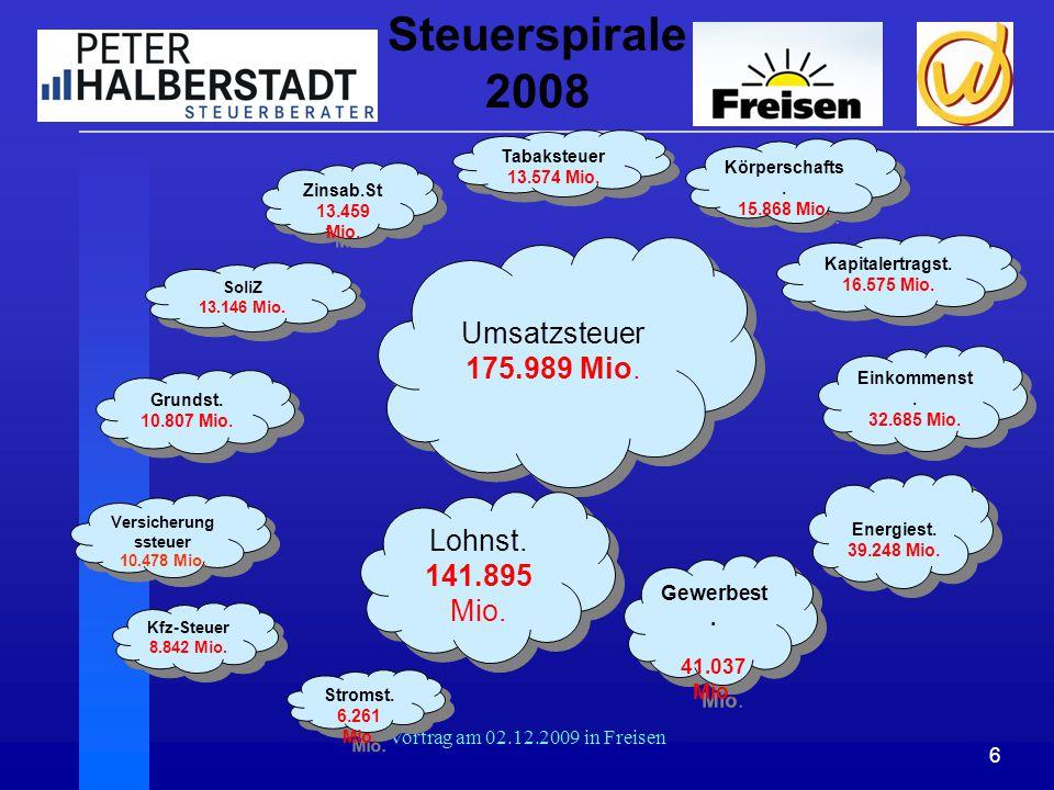 6 Vortrag am 02.12.2009 in Freisen Steuerspirale 2008 Umsatzsteuer 175.989 Mio. Umsatzsteuer 175.989 Mio. Lohnst. 141.895 Mio. Lohnst. 141.895 Mio. Ge