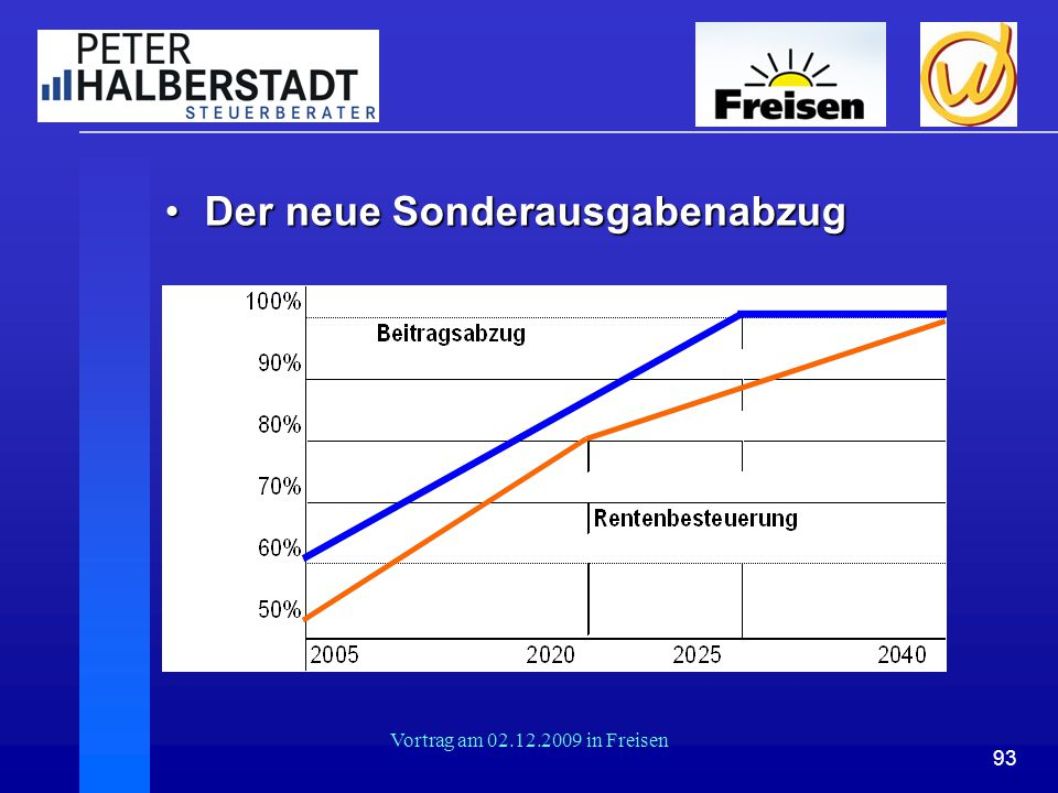 93 Vortrag am 02.12.2009 in Freisen Der neue SonderausgabenabzugDer neue Sonderausgabenabzug