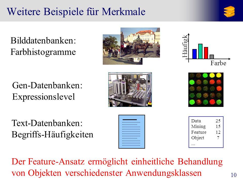 10 Weitere Beispiele für Merkmale Bilddatenbanken: Farbhistogramme Farbe Häufigk Gen-Datenbanken: Expressionslevel Text-Datenbanken: Begriffs-Häufigkeiten Der Feature-Ansatz ermöglicht einheitliche Behandlung von Objekten verschiedenster Anwendungsklassen Data25 Mining15 Feature12 Object 7...