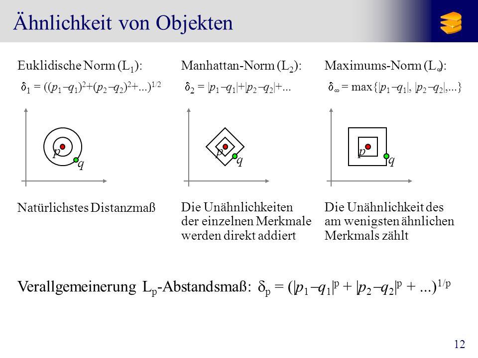12 Ähnlichkeit von Objekten Euklidische Norm (L 1 ):  1 = ((p 1  q 1 ) 2 +(p 2  q 2 ) 2 +...) 1/2 q p Manhattan-Norm (L 2 ):  2 = |p 1  q 1 |+|p 2  q 2 |+...