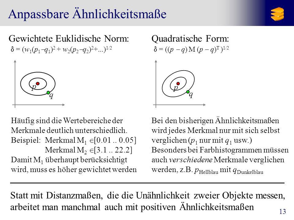 13 Anpassbare Ähnlichkeitsmaße Gewichtete Euklidische Norm:  = (w 1 (p 1  q 1 ) 2 + w 2 (p 2  q 2 ) 2 +...) 1/2 q p Häufig sind die Wertebereiche der Merkmale deutlich unterschiedlich.