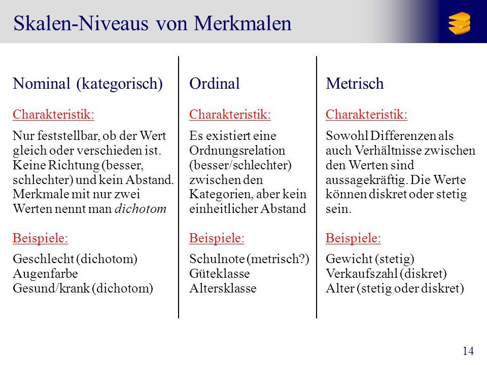 14 Skalen-Niveaus von Merkmalen Nominal (kategorisch) Charakteristik: Nur feststellbar, ob der Wert gleich oder verschieden ist.