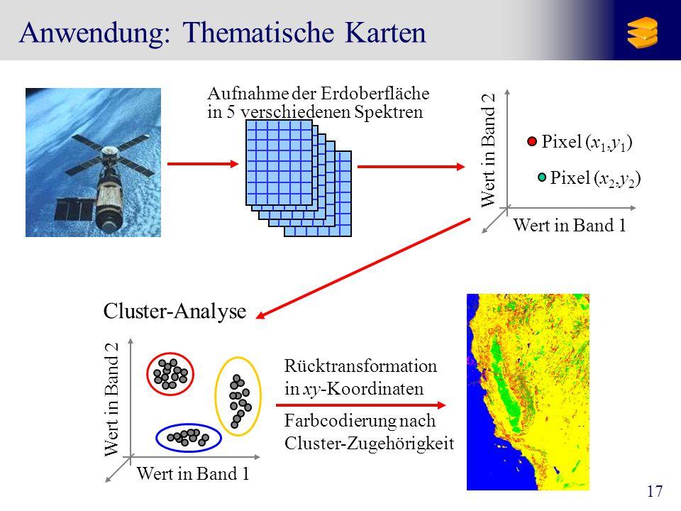 17 Anwendung: Thematische Karten Aufnahme der Erdoberfläche in 5 verschiedenen Spektren Pixel (x 1,y 1 ) Pixel (x 2,y 2 ) Wert in Band 1 Wert in Band 2 Wert in Band 1 Wert in Band 2 Cluster-Analyse Rücktransformation in xy-Koordinaten Farbcodierung nach Cluster-Zugehörigkeit