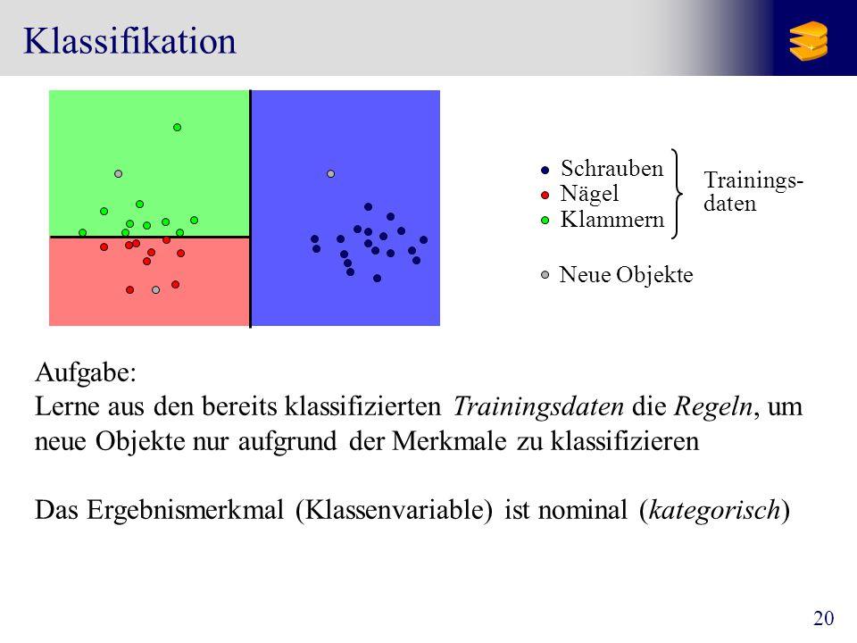 20 Klassifikation Schrauben Nägel Klammern Aufgabe: Lerne aus den bereits klassifizierten Trainingsdaten die Regeln, um neue Objekte nur aufgrund der Merkmale zu klassifizieren Das Ergebnismerkmal (Klassenvariable) ist nominal (kategorisch) Trainings- daten Neue Objekte