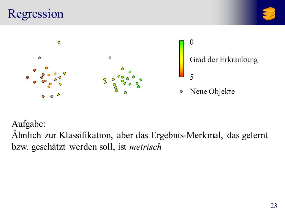23 Regression 0 5 Grad der Erkrankung Neue Objekte Aufgabe: Ähnlich zur Klassifikation, aber das Ergebnis-Merkmal, das gelernt bzw.