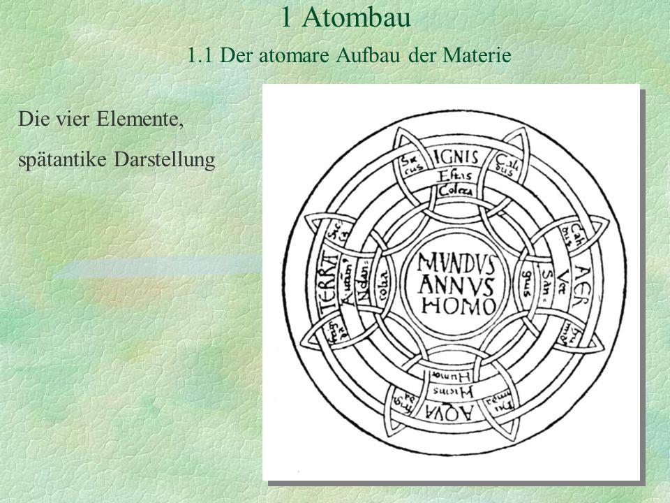 1 Atombau 1.1 Der atomare Aufbau der Materie