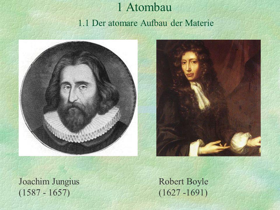 Joachim Jungius Robert Boyle (1587 - 1657)(1627 -1691)