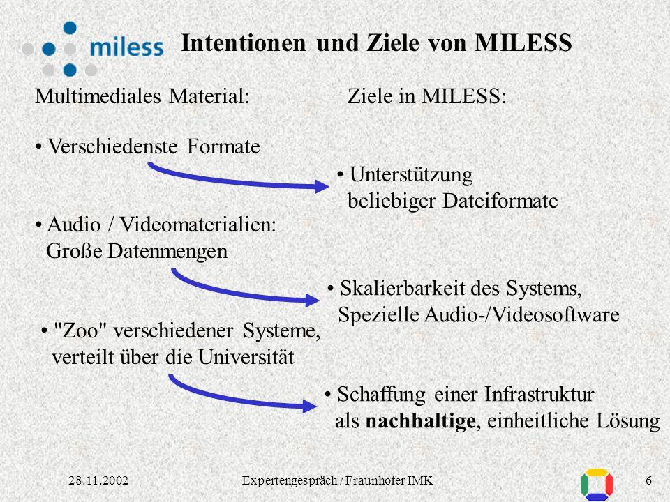 528.11.2002Expertengespräch / Fraunhofer IMK oft flüchtig, Verfügbarkeit nicht garantiert Lehr- und Lernmaterial istZiele des MILESS Projektes: Archiv