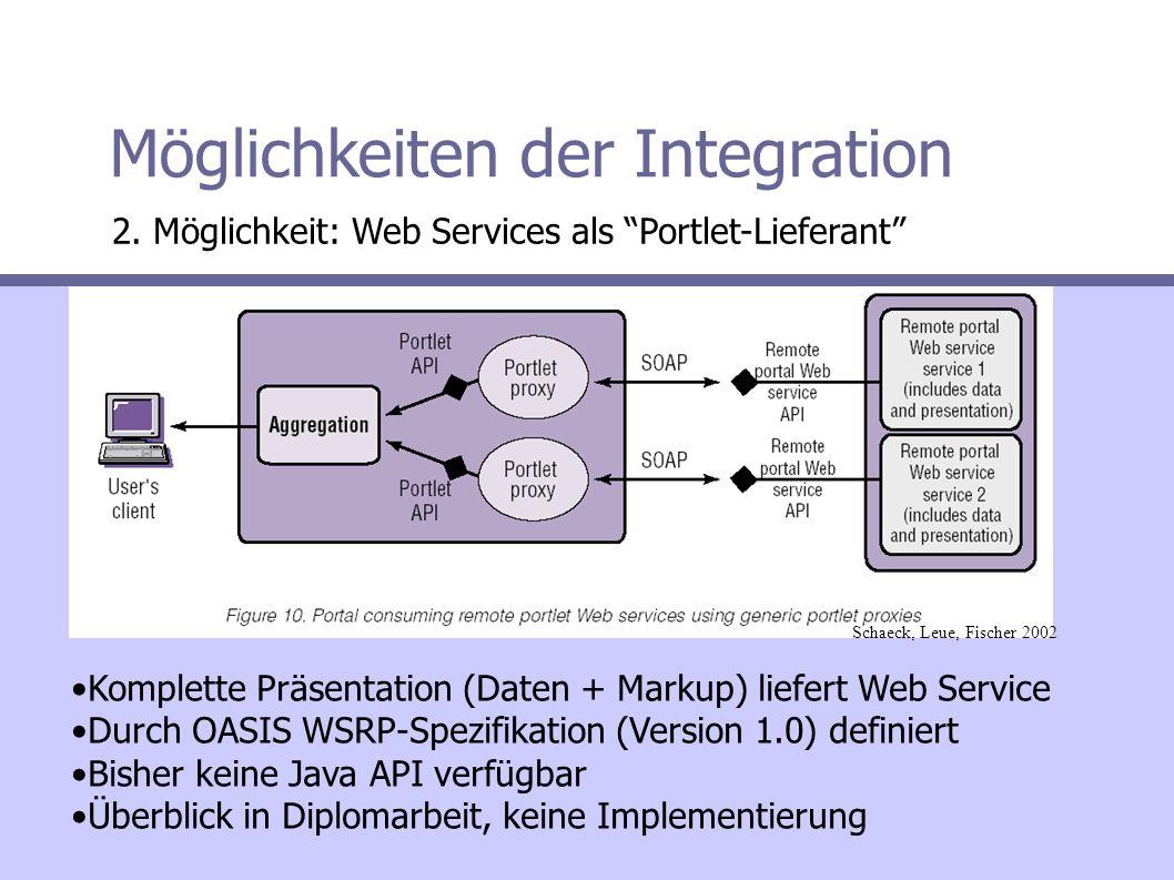 Möglichkeiten der Integration 2.