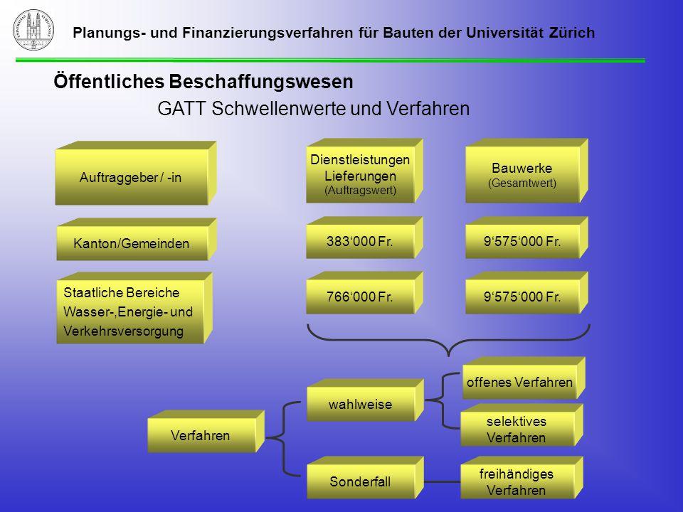 Planungs- und Finanzierungsverfahren für Bauten der Universität Zürich Auftraggeber / -in Dienstleistungen Lieferungen (Auftragswert) Bauwerke (Gesamtwert) Kanton/Gemeinden 383'000 Fr.9'575'000 Fr.