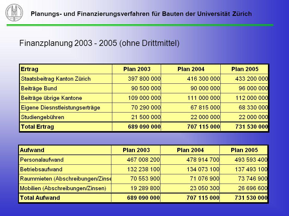 Planungs- und Finanzierungsverfahren für Bauten der Universität Zürich Finanzplanung 2003 - 2005 (ohne Drittmittel)