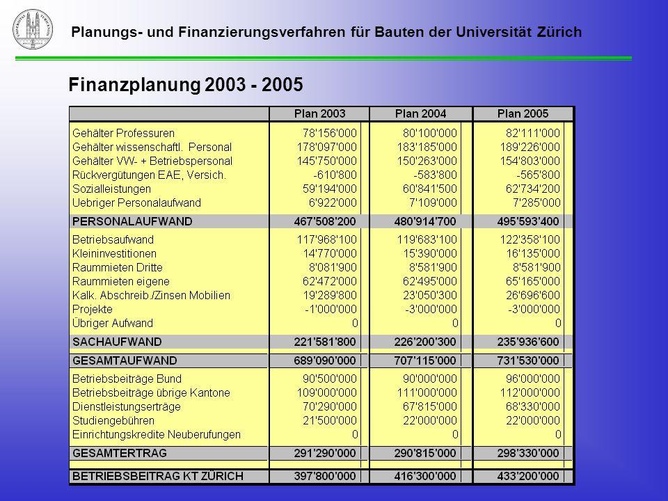 Planungs- und Finanzierungsverfahren für Bauten der Universität Zürich Finanzplanung 2003 - 2005