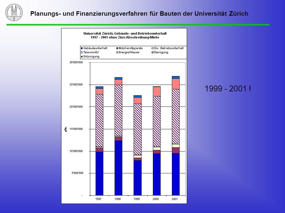 Planungs- und Finanzierungsverfahren für Bauten der Universität Zürich 1999 - 2001 !