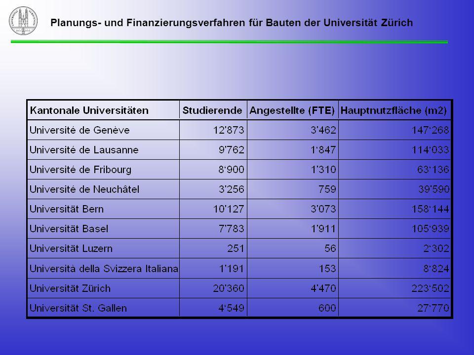 Planungs- und Finanzierungsverfahren für Bauten der Universität Zürich Universitätsrechnung