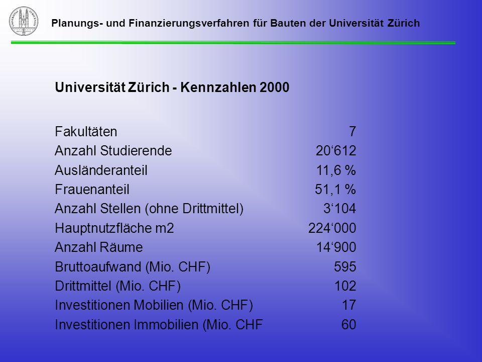 Fakultäten7 Anzahl Studierende20'612 Ausländeranteil11,6 % Frauenanteil51,1 % Anzahl Stellen (ohne Drittmittel)3'104 Hauptnutzfläche m2224'000 Anzahl Räume14'900 Bruttoaufwand (Mio.