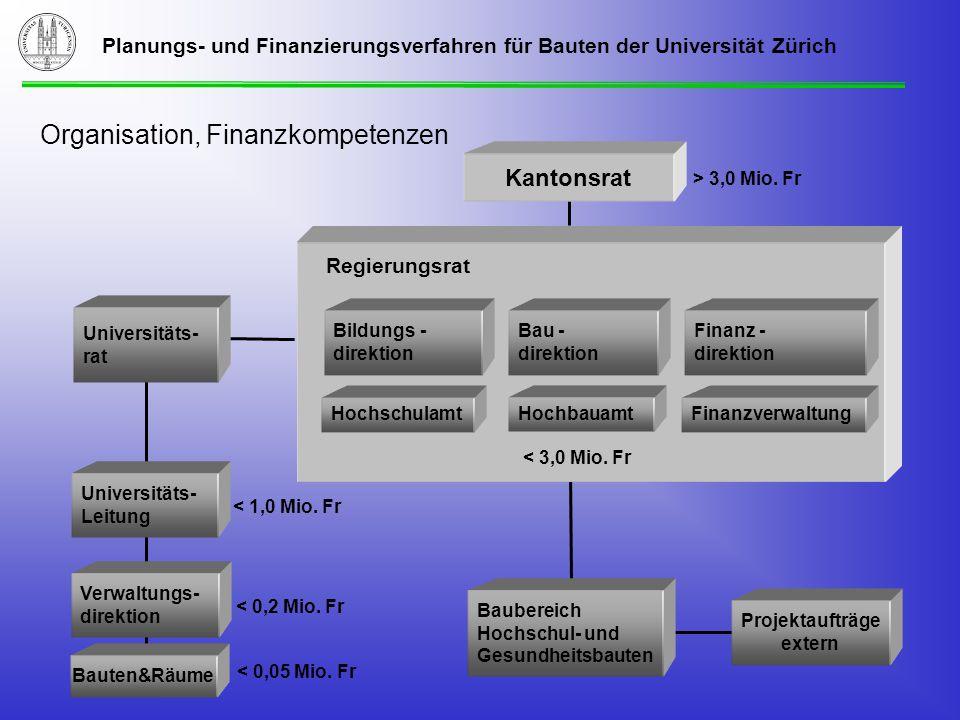 Planungs- und Finanzierungsverfahren für Bauten der Universität Zürich Universität Zürich Irchel 4.