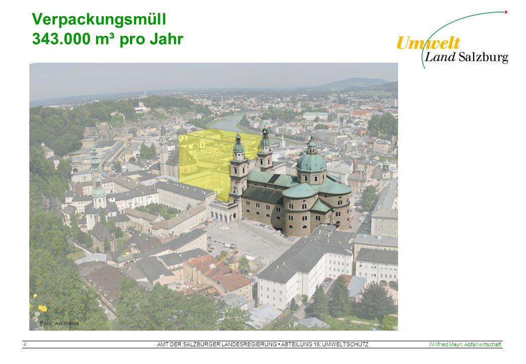 AMT DER SALZBURGER LANDESREGIERUNG ABTEILUNG 16: UMWELTSCHUTZ 4Wilfried Mayr, Abfallwirtschaft Verpackungsmüll 343.000 m³ pro Jahr Foto: wikimedia