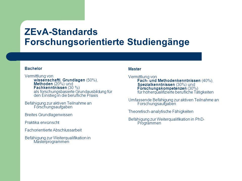 ZEvA-Standards Forschungsorientierte Studiengänge Bachelor Vermittlung von wissenschaftl.