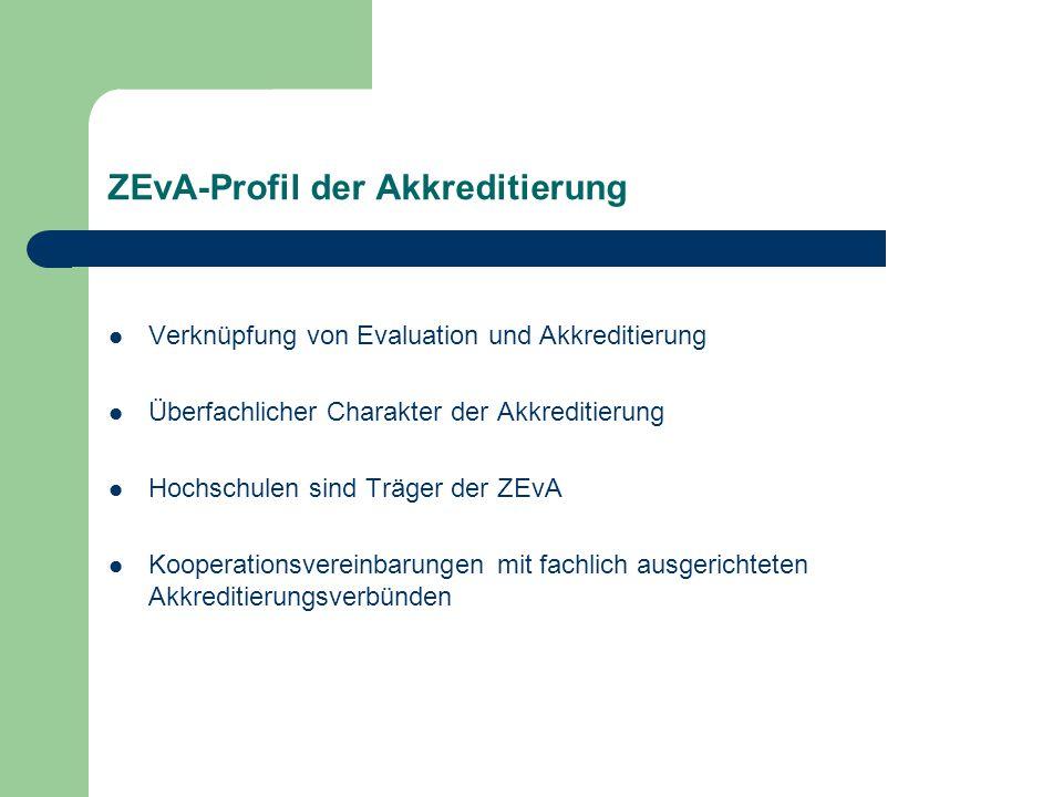 ZEvA-Profil der Akkreditierung Verknüpfung von Evaluation und Akkreditierung Überfachlicher Charakter der Akkreditierung Hochschulen sind Träger der ZEvA Kooperationsvereinbarungen mit fachlich ausgerichteten Akkreditierungsverbünden