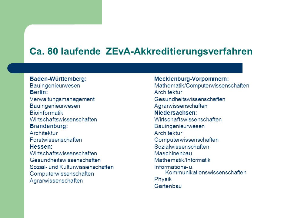 Laufende ZEvA-Akkreditierungsverfahren Rheinland-Pfalz: Anglistik Biologie Sachsen-Anhalt: Ingenieurwissenschaften Schleswig-Holstein: Physiotherapie Gesundheitswissenschaften