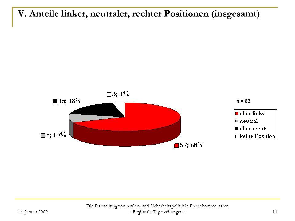 16. Januar 2009 Die Darstellung von Außen- und Sicherheitspolitik in Pressekommentaren - Regionale Tageszeitungen - 11 V. Anteile linker, neutraler, r