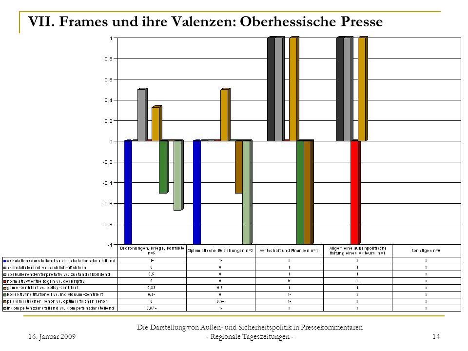 16. Januar 2009 Die Darstellung von Außen- und Sicherheitspolitik in Pressekommentaren - Regionale Tageszeitungen - 14 VII. Frames und ihre Valenzen: