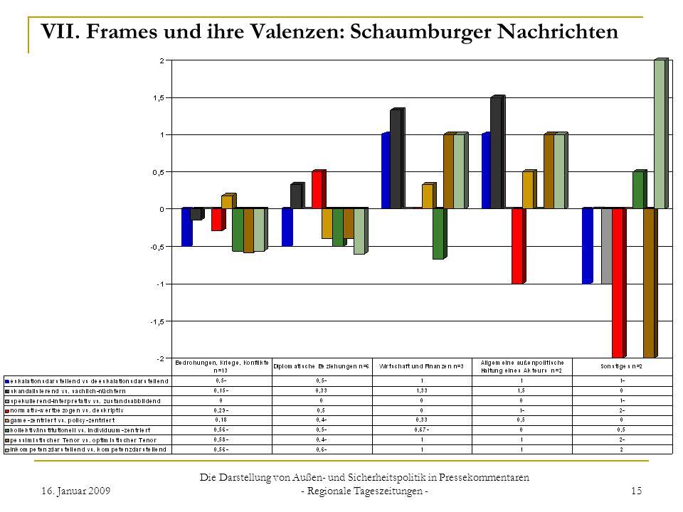 16. Januar 2009 Die Darstellung von Außen- und Sicherheitspolitik in Pressekommentaren - Regionale Tageszeitungen - 15 VII. Frames und ihre Valenzen: