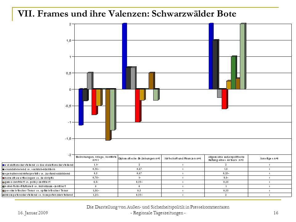 16. Januar 2009 Die Darstellung von Außen- und Sicherheitspolitik in Pressekommentaren - Regionale Tageszeitungen - 16 VII. Frames und ihre Valenzen: