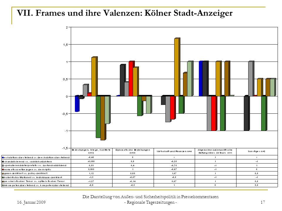 16. Januar 2009 Die Darstellung von Außen- und Sicherheitspolitik in Pressekommentaren - Regionale Tageszeitungen - 17 VII. Frames und ihre Valenzen: