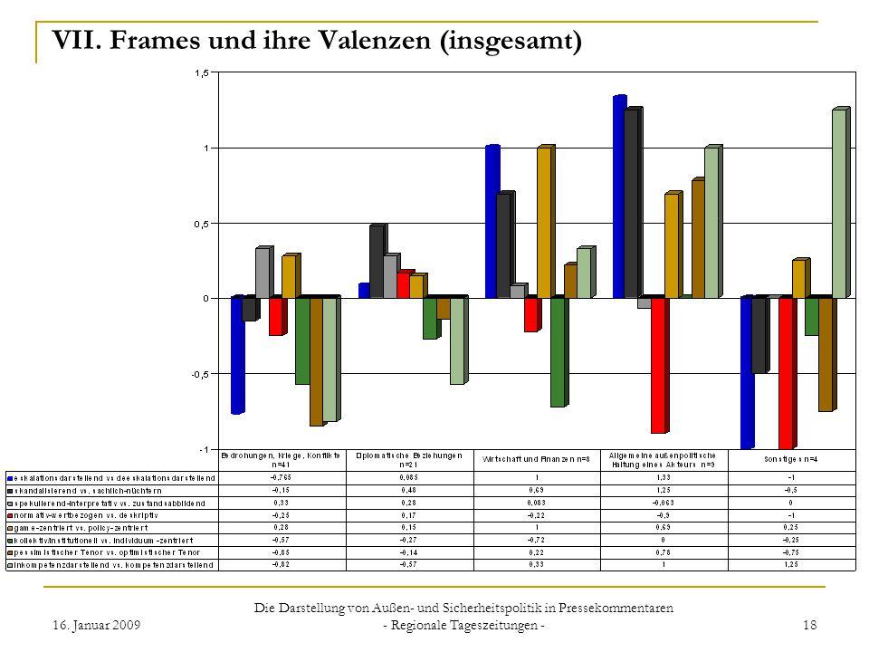 16. Januar 2009 Die Darstellung von Außen- und Sicherheitspolitik in Pressekommentaren - Regionale Tageszeitungen - 18 VII. Frames und ihre Valenzen (