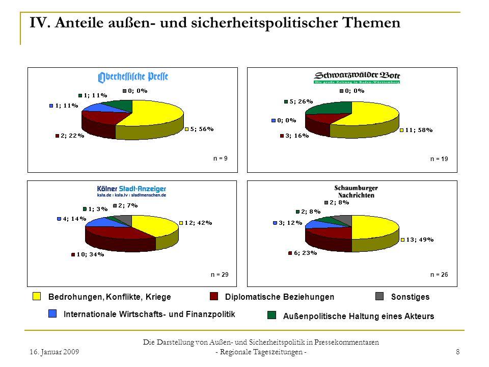 16. Januar 2009 Die Darstellung von Außen- und Sicherheitspolitik in Pressekommentaren - Regionale Tageszeitungen - 8 IV. Anteile außen- und sicherhei