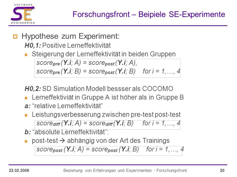 20Beziehung von Erfahrungen und Experimenten - Forschungsfront22.02.2006  Hypothese zum Experiment: H0,1: Positive Lerneffektivität Steigerung der Lerneffektivität in beiden Gruppen score pre (Y.i; A) = score post (Y.i; A), score pre (Y.i; B) = score post (Y.i; B) for i = 1,…, 4 H0,2: SD Simulation Modell bessser als COCOMO Lerneffektiviät in Gruppe A ist höher als in Gruppe B a: relative Lerneffektivität Leistungsverbesserung zwischen pre-test post-test score diff (Y.i; A) = score diff (Y.i; B) for i = 1,…, 4 b: absolute Lerneffektivität : post-test  abhängig von der Art des Trainings score post (Y.i; A) = score post (Y.i; B) for i = 1,…, 4 Forschungsfront – Beipiele SE-Experimente