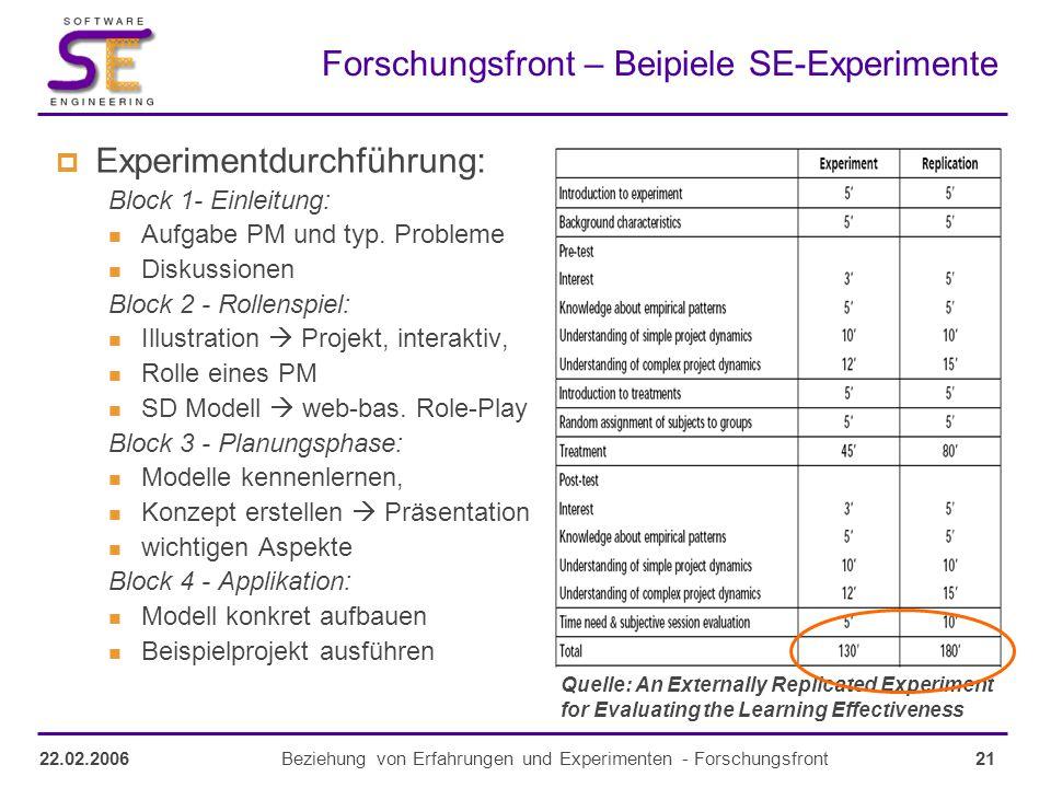 21Beziehung von Erfahrungen und Experimenten - Forschungsfront22.02.2006  Experimentdurchführung: Block 1- Einleitung: Aufgabe PM und typ.