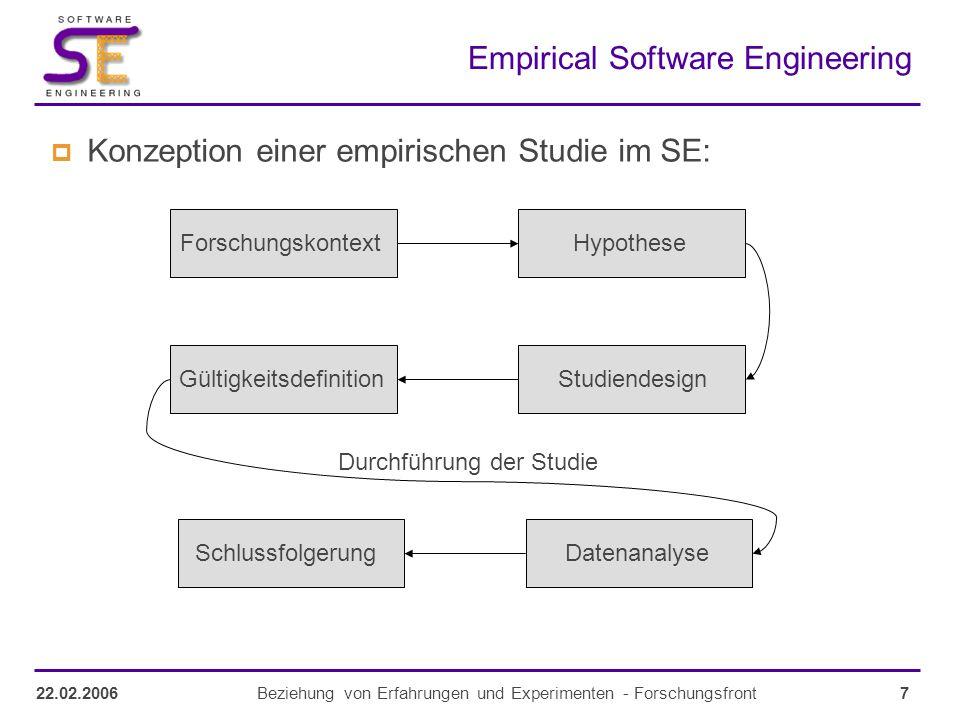 18Beziehung von Erfahrungen und Experimenten - Forschungsfront22.02.2006  COCOMO (Constructive Cost Model) zur Kosten- bzw.