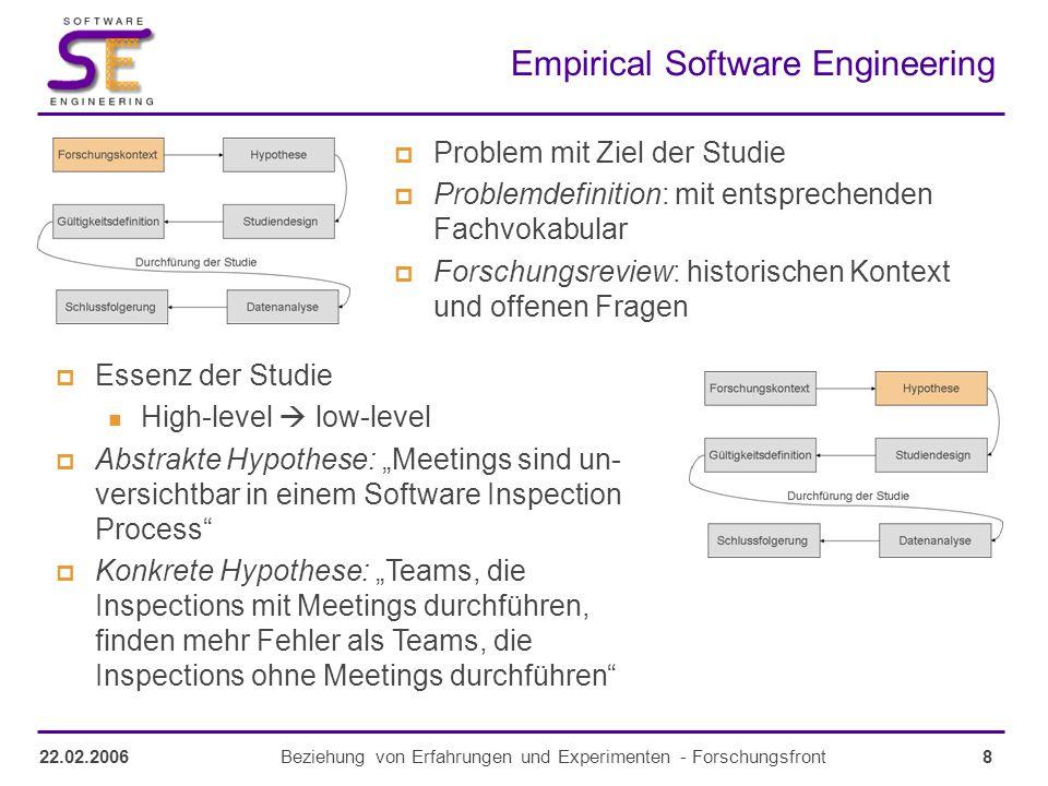 29Beziehung von Erfahrungen und Experimenten - Forschungsfront22.02.2006 Should Computer Scientist experiment more.
